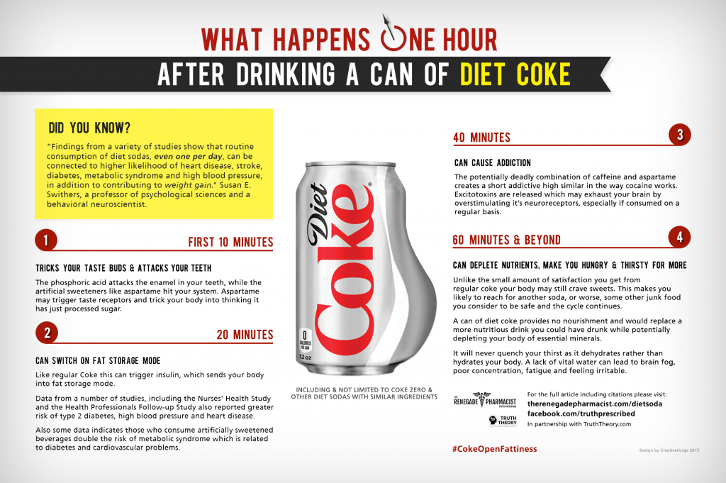 Diet Soda and Inflammation
