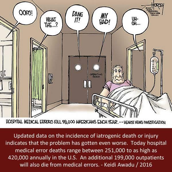 Iatrogenic Deaths