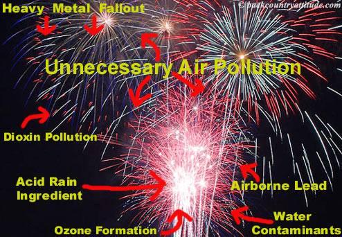 Toxic 4th July