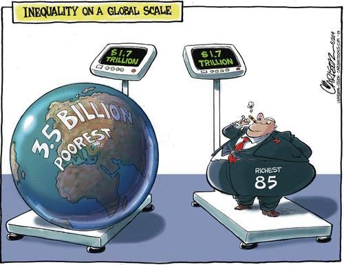 wealthInequality